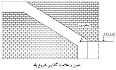 مدلسازی راه پله