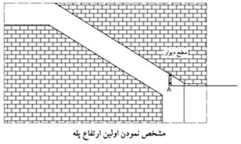 اندازه استاندارد راه پله ها